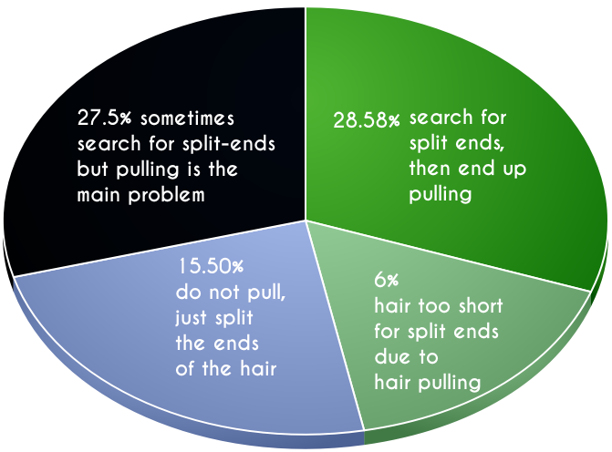 split ends 2